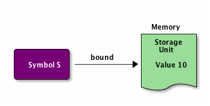 symbol-bounding-example.png